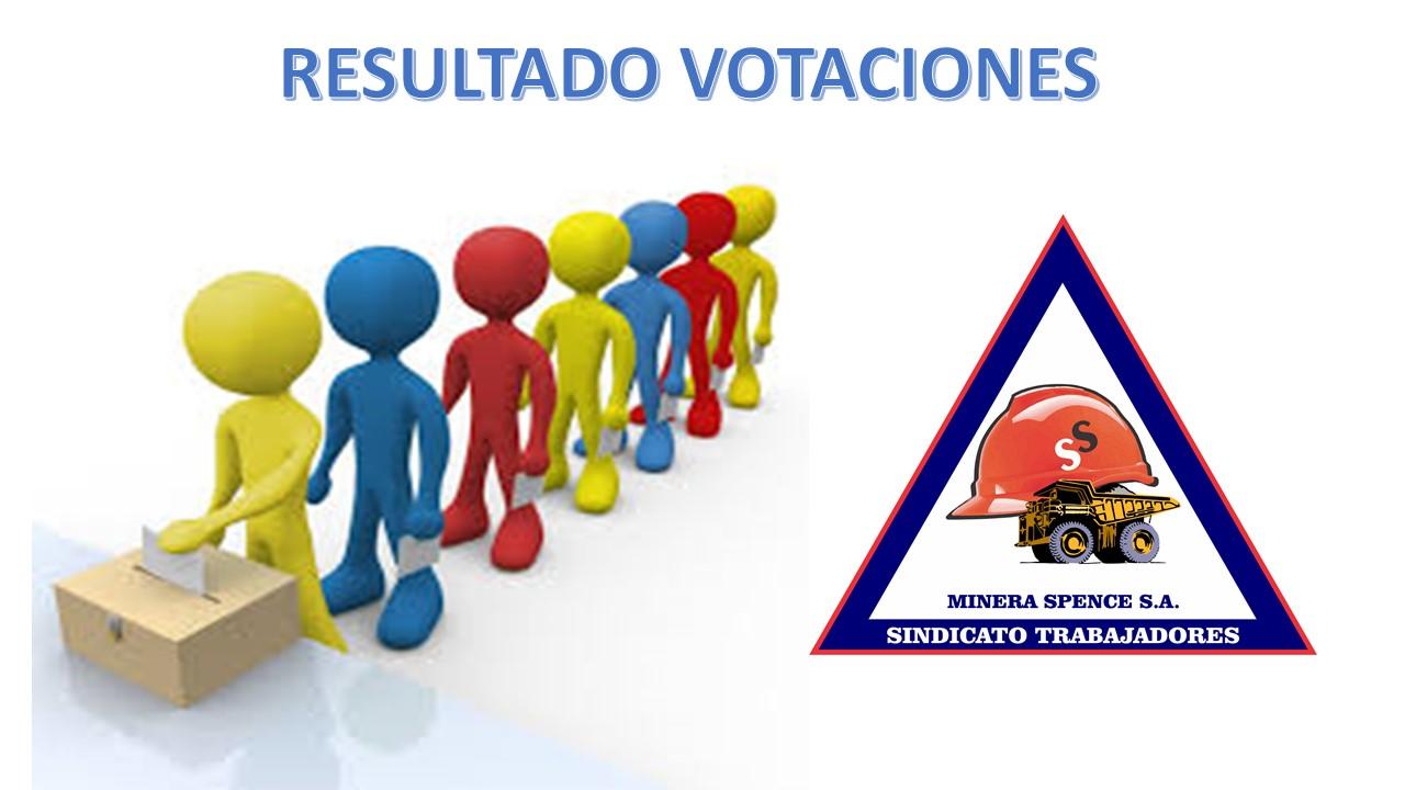 Resultado De Votación Participación Femenina