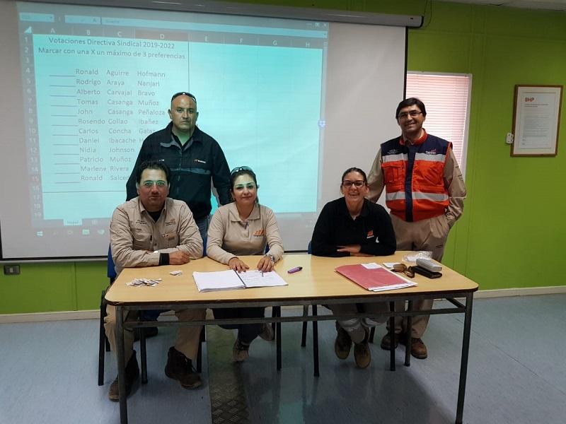 Trabajadores de minera Spence renovaron directiva sindical hasta el 2022